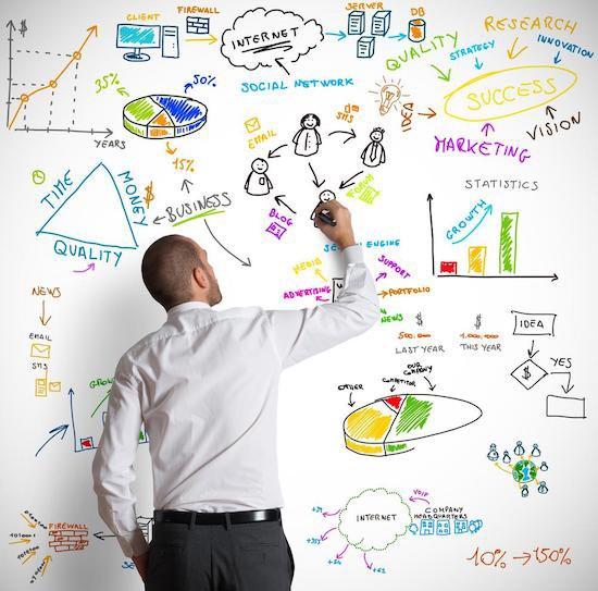 synergie Marketing-Vente